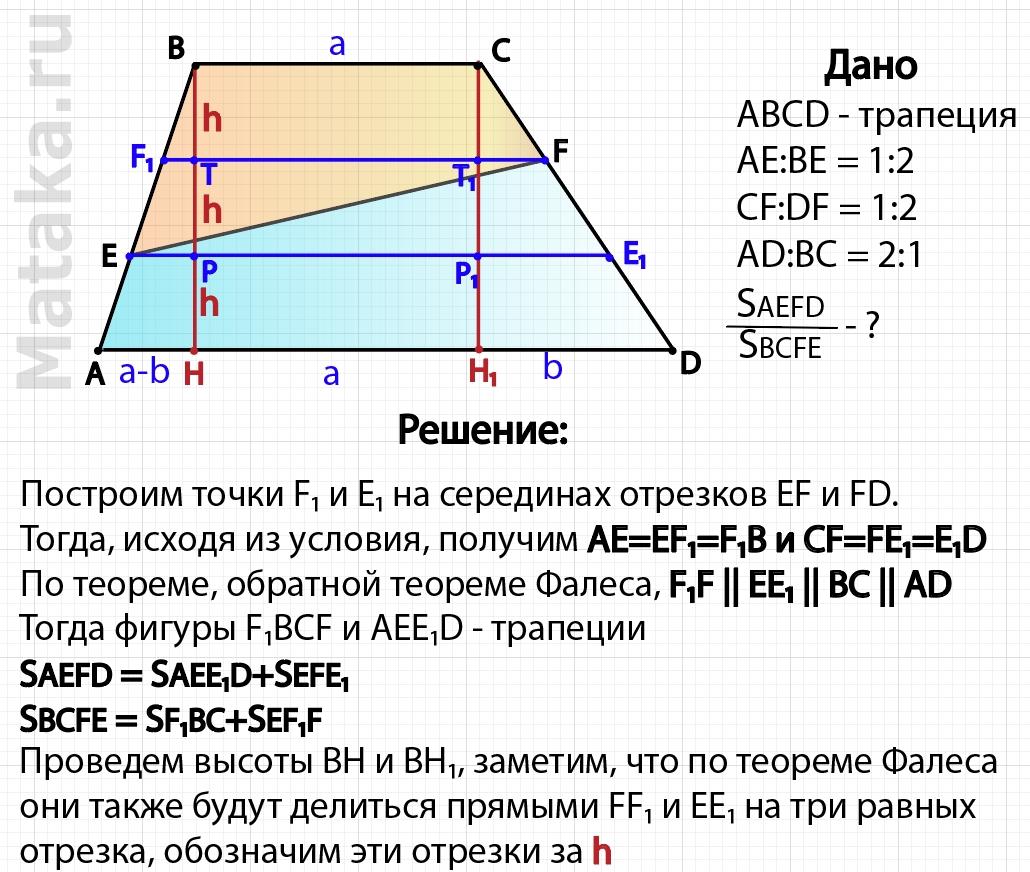 На боковых сторонах AB и CD трапеции ABCD выбраны точки E и F