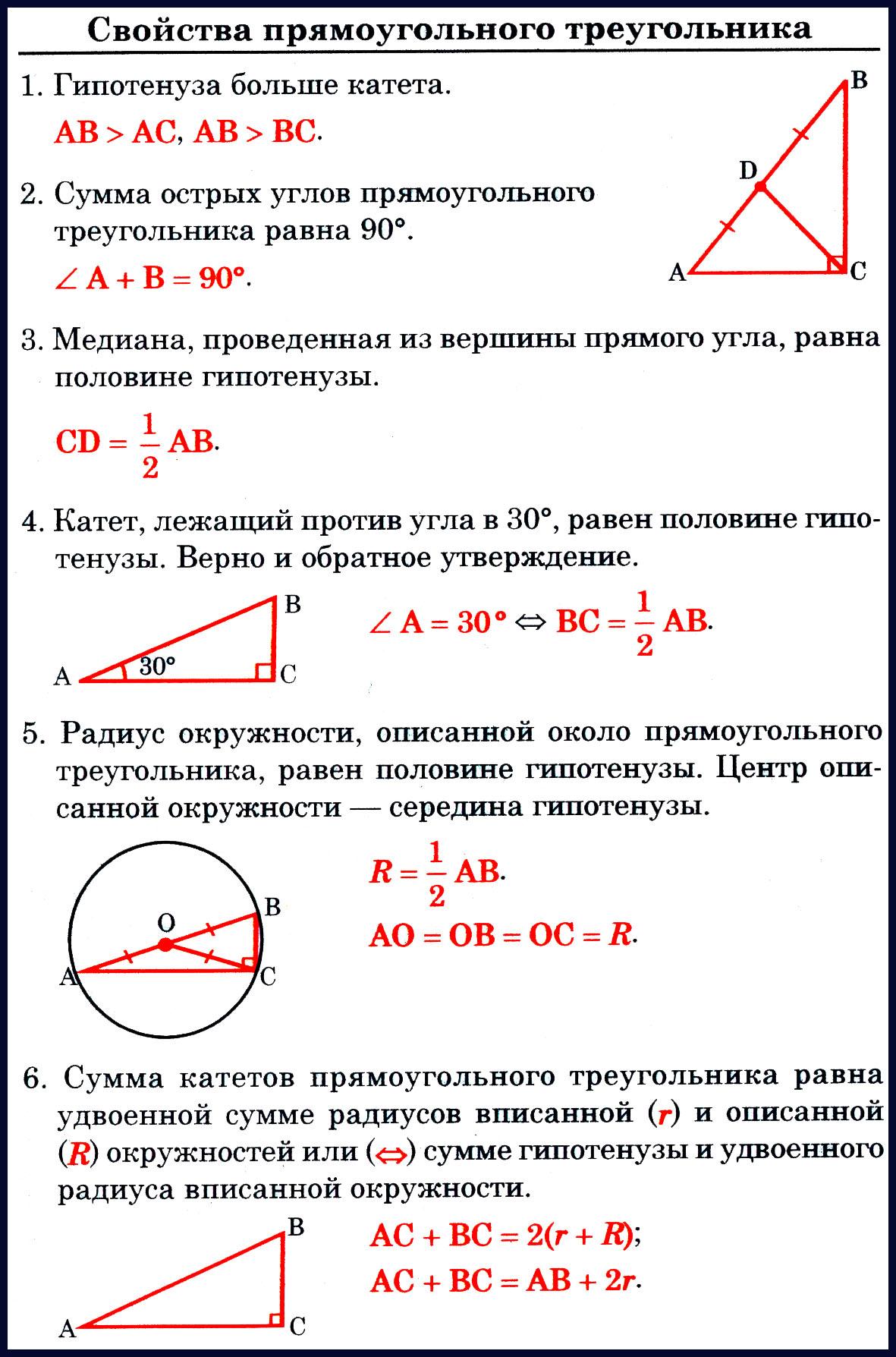 Вся теория по прямоугольным треугольникам
